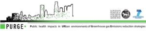 Public health impacts in URban environments of Greenhouse gas Emissions reduction strategies